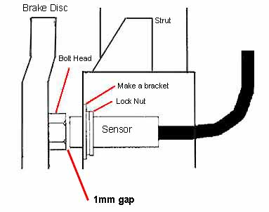 Man sensors on wiring diagram diode
